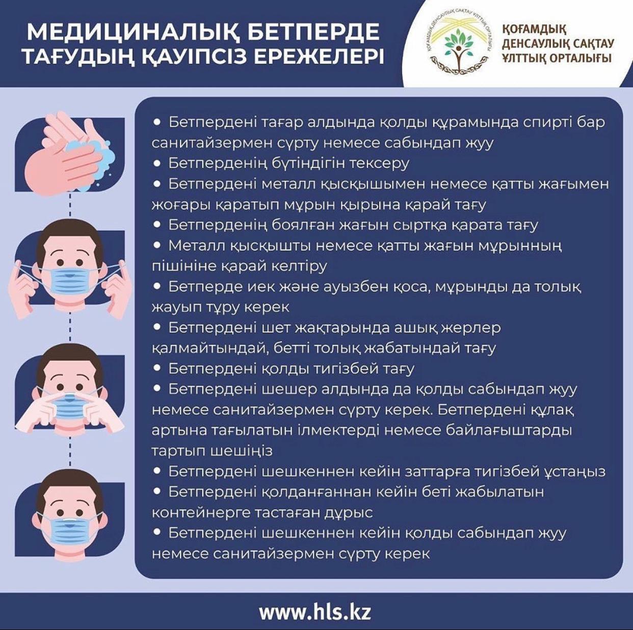 Правило безопасного ношения медицинских масок