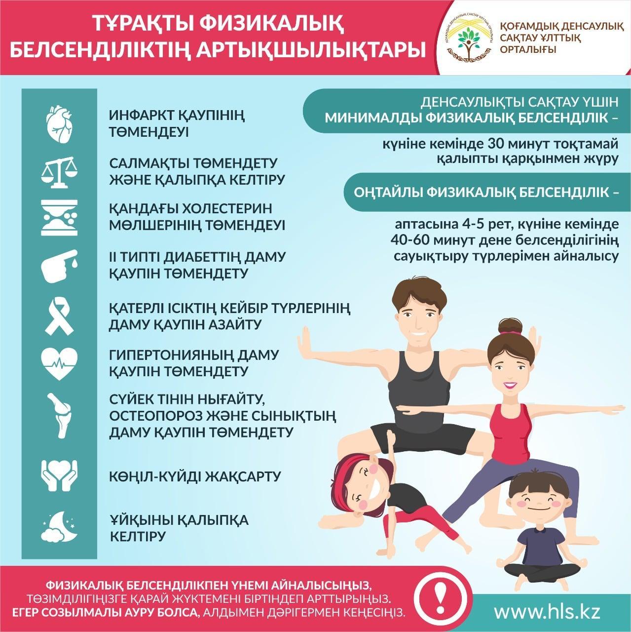 Преимущества регулярной физической активности