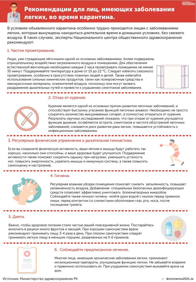 Рекомендации для лиц, имеющих заболевания легких, во время карантина