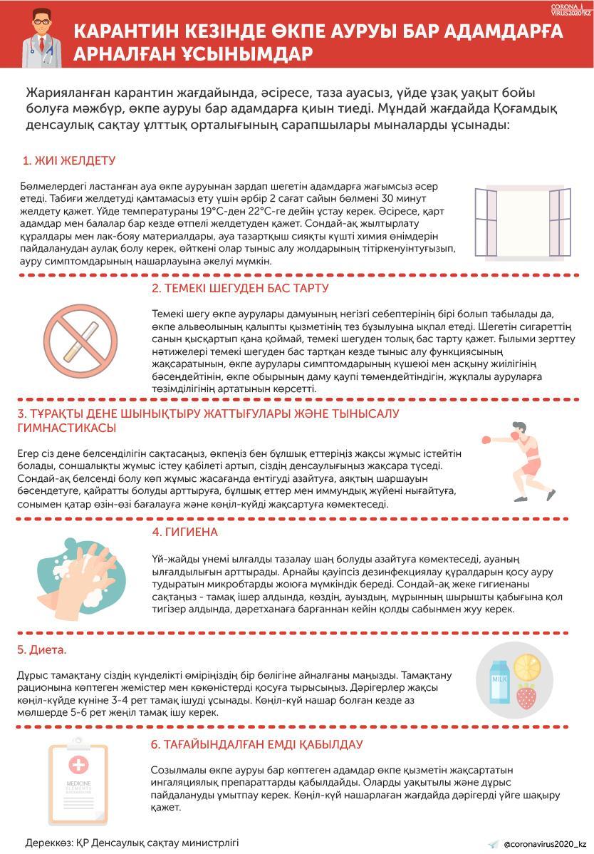 Рекомендации для лиц, имеющих заболевания легких, во время карантна.