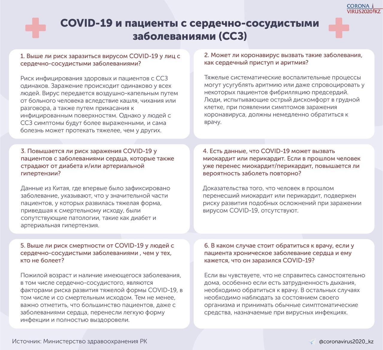 COVID-19 и пациенты с сердечно-сосудистыми заболеваниями