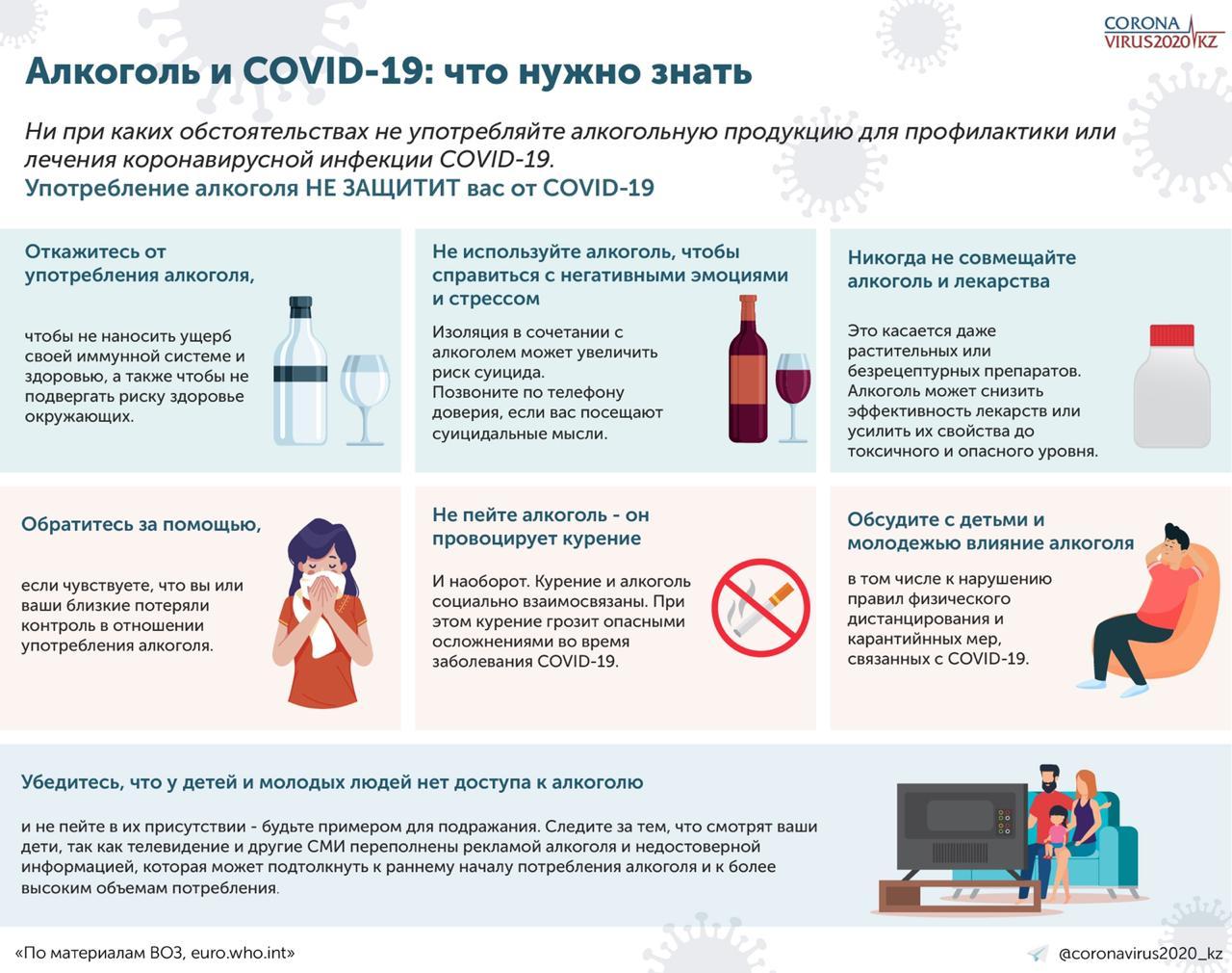 Алкоголь и COVID-19 что нужно знать