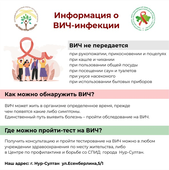 ИНФОРМАЦИЯ О ВИЧ-ИНФЕКЦИИ