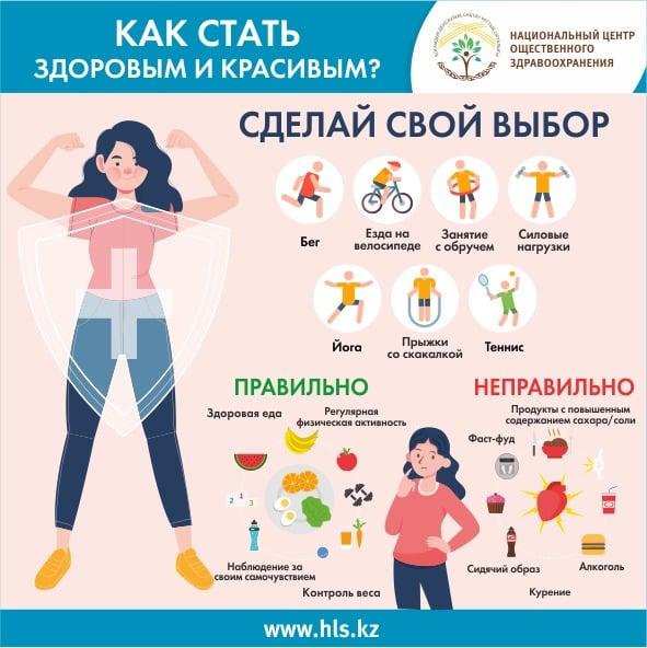 Как стать здоровым и красивым?