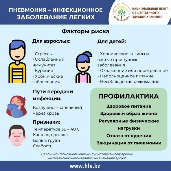 Пневмания-инфекционное заболевание легких
